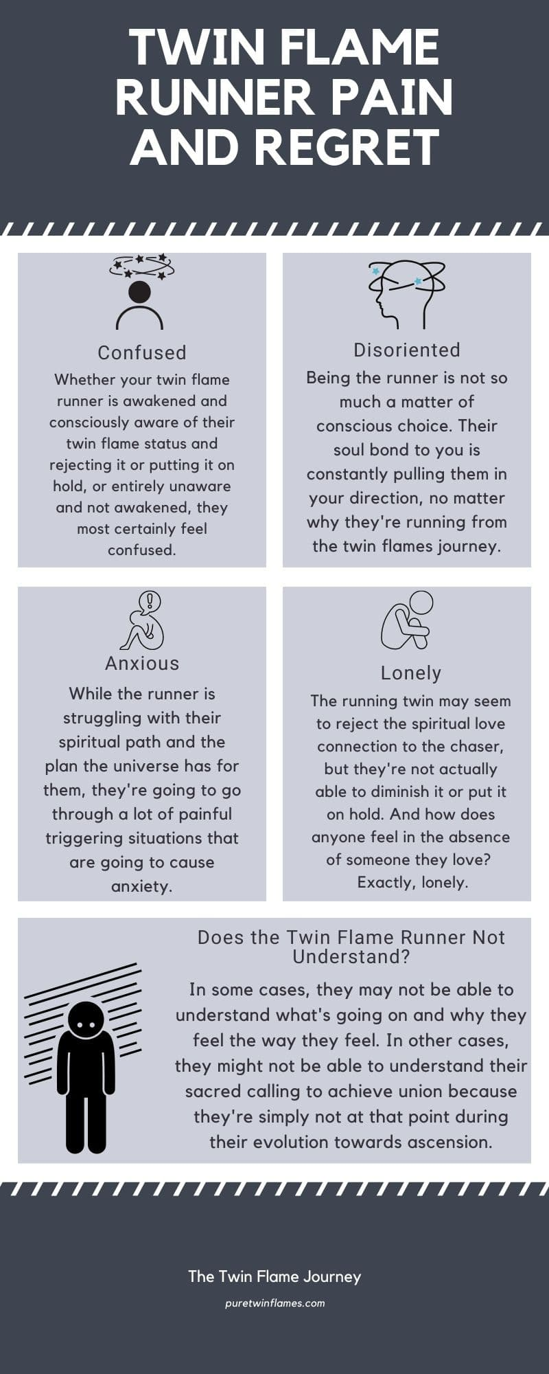 Twin Flame Runner Pain and Regret Infographic