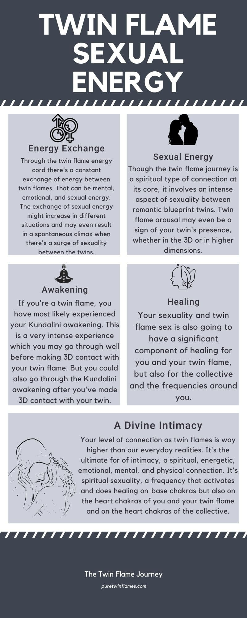 Twin Flame Sex Infographic