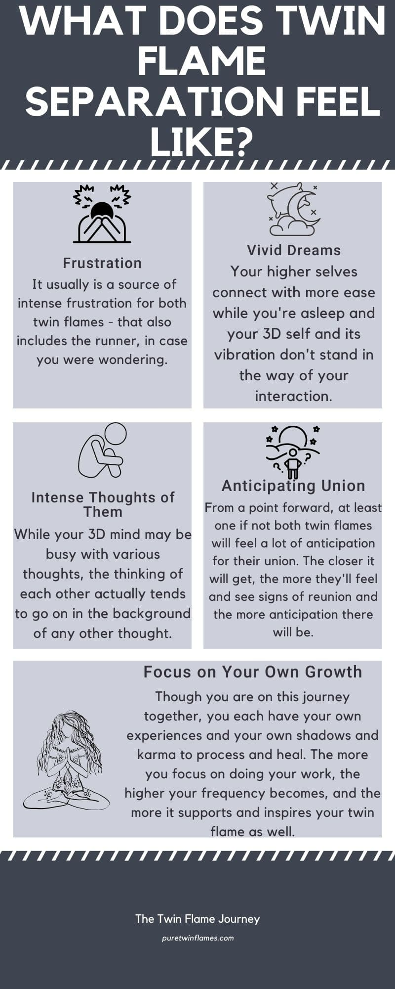 Twin Flame Separation Infographic