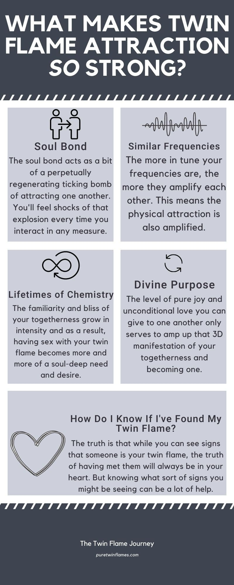twin flames physical attraction infographic